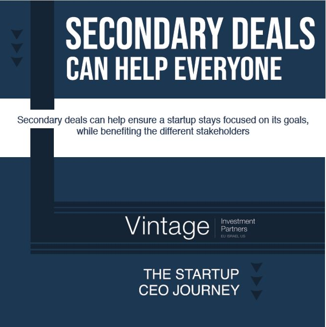 Secondary Deals and You - INFOGRAPHIC